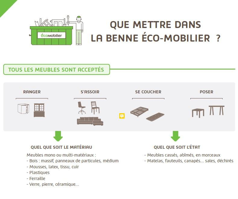 Consign eco benne 1