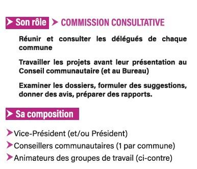Role commission pleniere